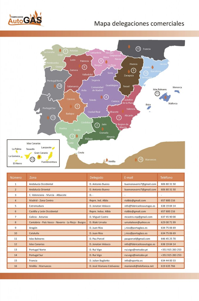 CATALOGO 2020 - Autogas-sp_Página_04